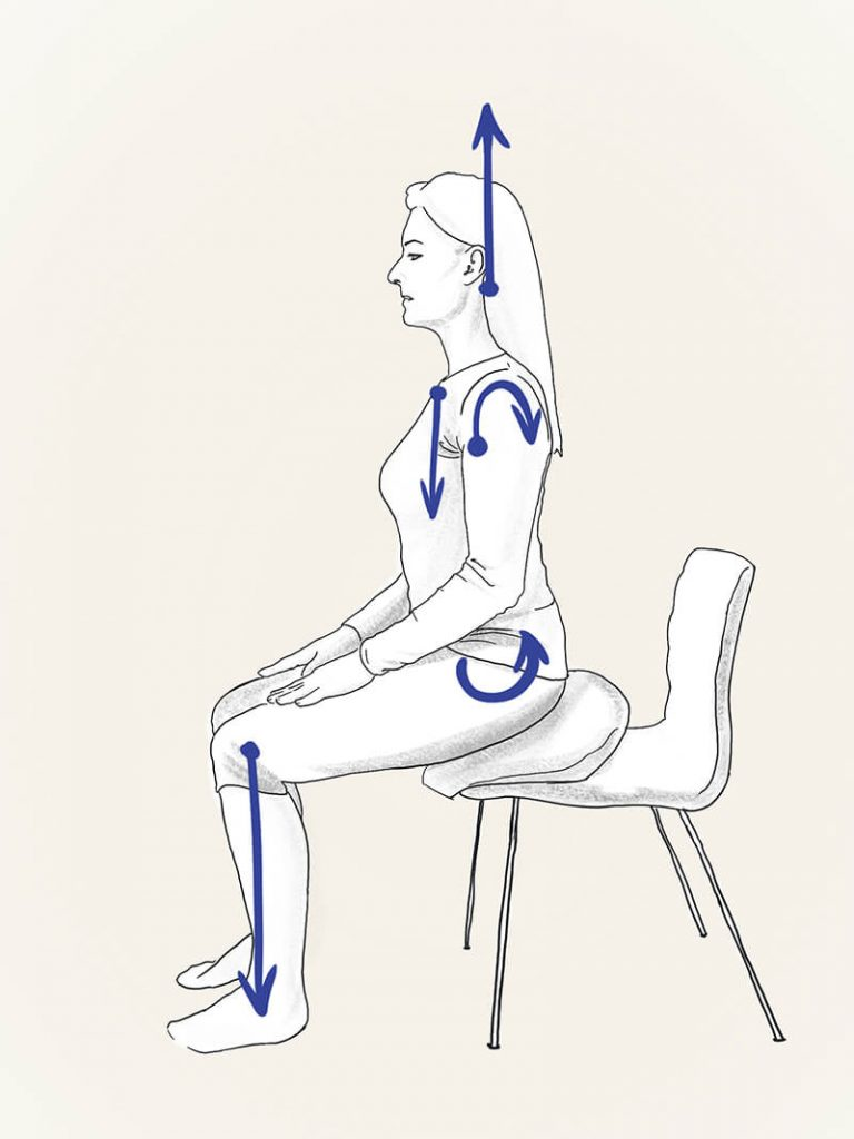 Meditation posture annotated